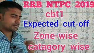rrb ntpc cbt1 expected cutoff | rrb ntpc 2019 cbt1 zone-wise cut-off | rrb ntpc cbt1 catagory wise