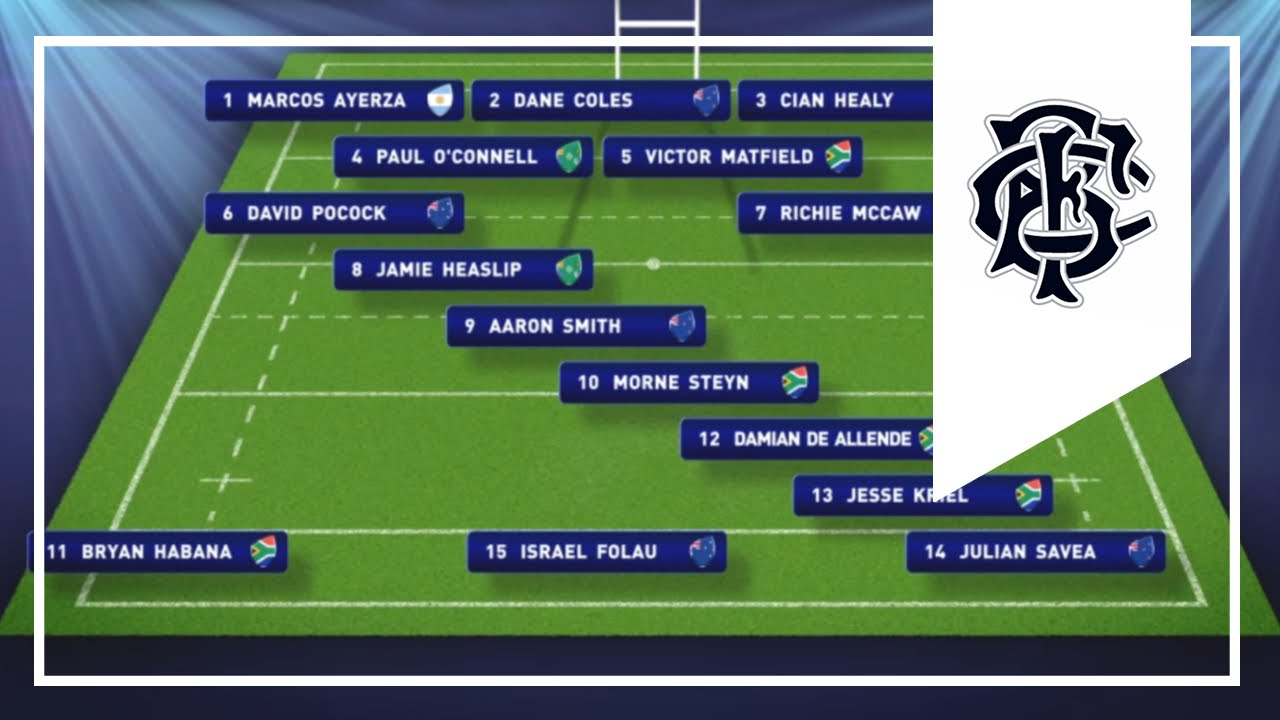 Greatest rugby world cup 2015 dream team bakkies botha youtube