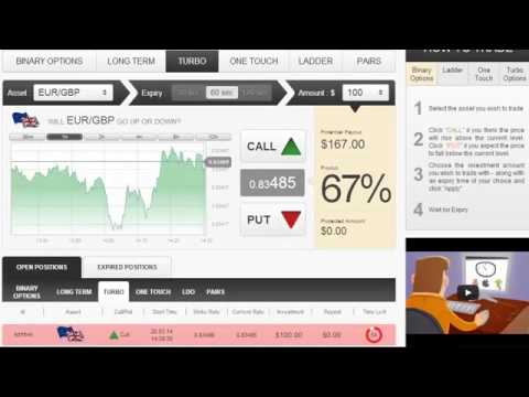 E trade options video