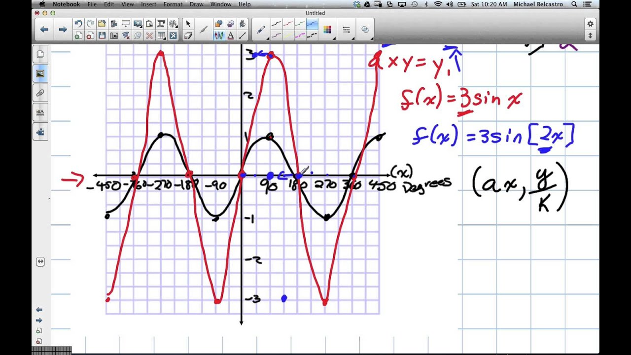 Tranforming Sinusoidal Functions (Grade 11 University Lesson 6.4 3 8 ...