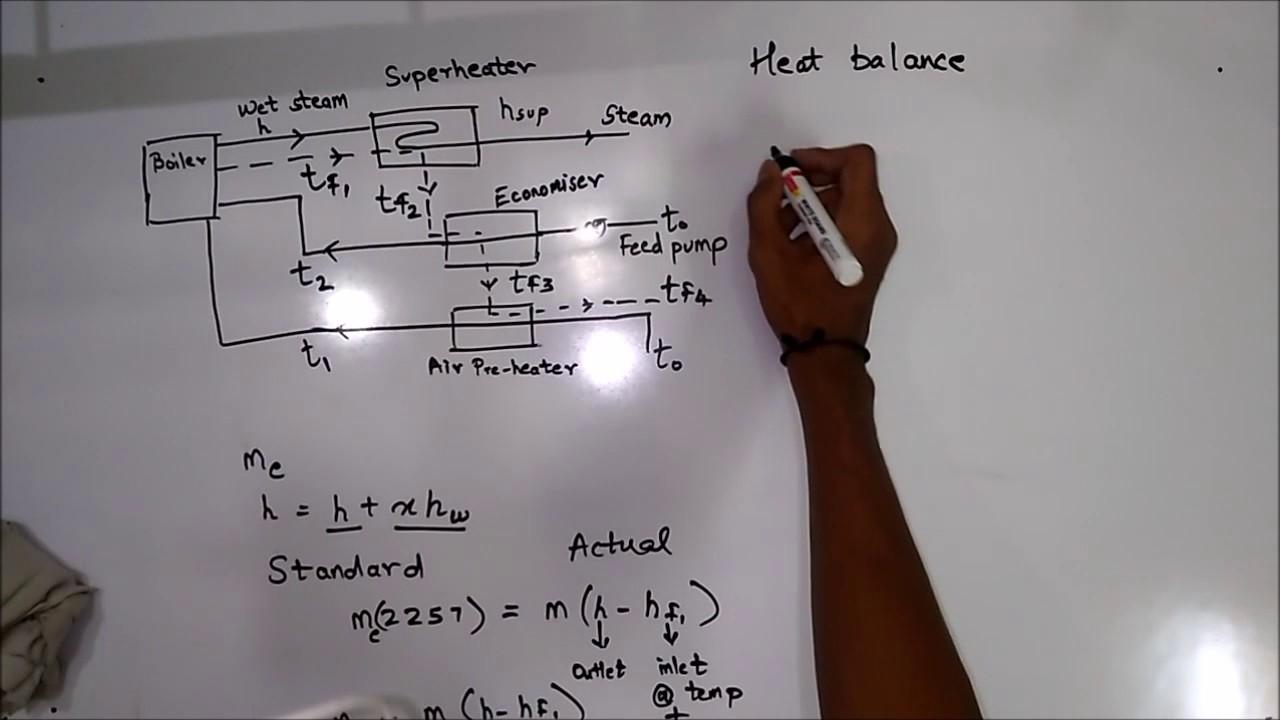 thermodynamics boiler steam generator heat balance sheet