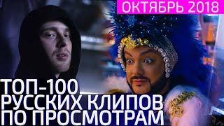 ТОП-100 РУССКИХ КЛИПОВ ПО ПРОСМОТРАМ