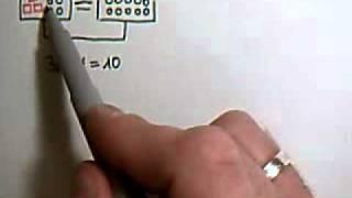 Erklärung einfache Gleichung lösen