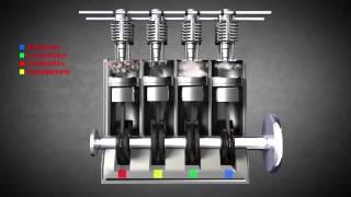 كيف يشتغل محرك ديزيل moteur diesel ؟