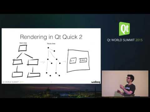 QtWS15- Using the Qt Quick Scene Graph API, Jocelyn Turcotte, Woboq GmbH