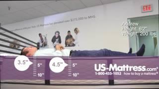 видео Serta Roswell Mattresses