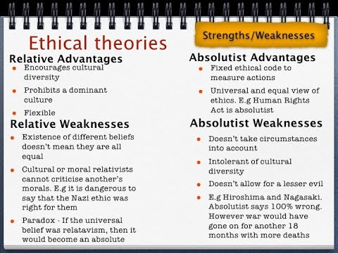 explain the difference between absolutist and relativist ethics Ethics 1/7 learn with flashcards ethical objectivism but one can have an objective morality without being absolutist.