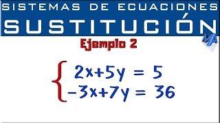 Sistemas de ecuaciones lineales 2x2 | Método de Sustitució...