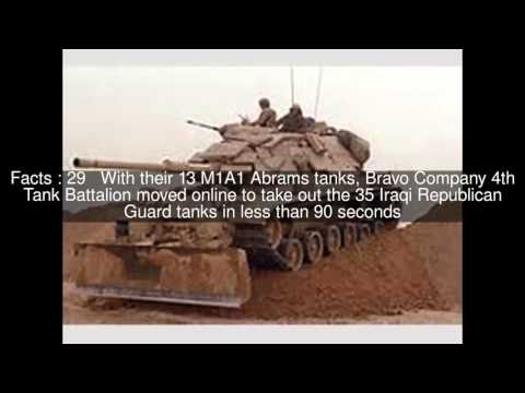 Battle of Kuwait International Airport Top  #53 Facts