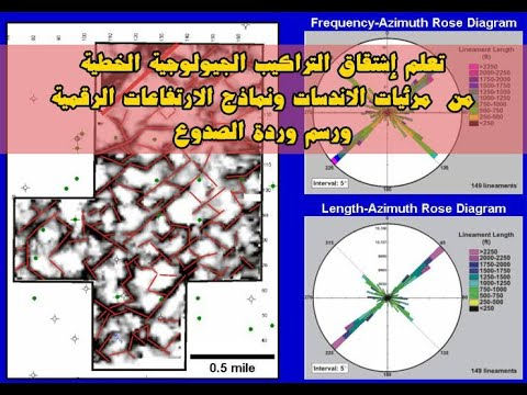 إشتقاق التراكيب الجيولوجية الخطية من مرئيات لاندسات -extract Lineament Extraction geological part1
