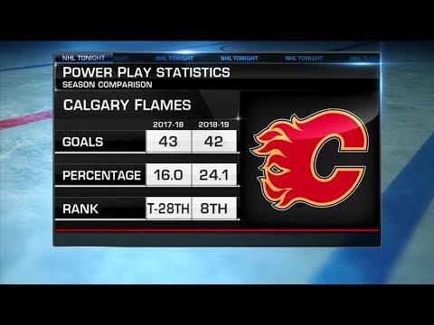 NHL Tonight:  Flames breakdown:  Breaking down the Calgary Flames` season so far  Jan 22,  2019