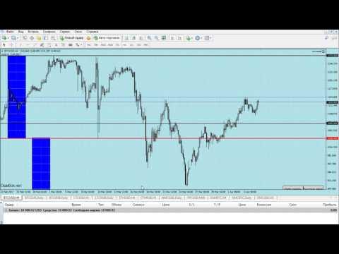 Обзор рынка криптовалют или покупаем Эмеркойны на удачу)
