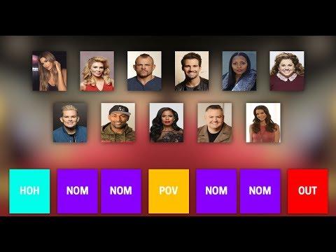 Celebrity Big Brother US | Prediction - Pre Season