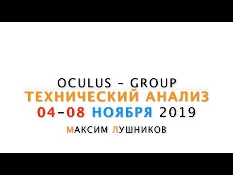 Технический обзор рынка Форекс на неделю: 04 - 08 Ноября 2019 от Максима Лушникова