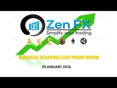 Surgical Scalping Trade Room - 1/30 (Elliot Wave Edition)