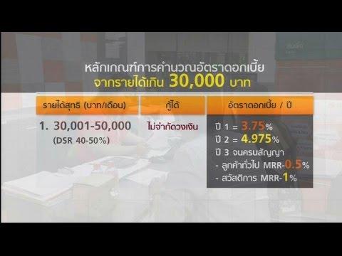 ยื่นขอสินเชื่อบ้านธอส. วันแรกทะลุ 2,500 ล้านบาท