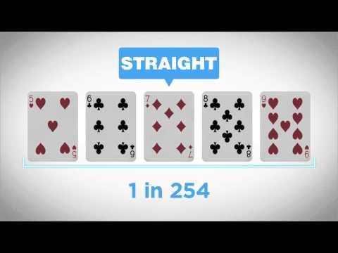 Poker Hands Ranking in Texas Holdem