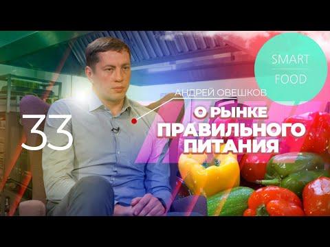 Рынок доставки правильного питания | Андрей Овешков. SMART-FOOD