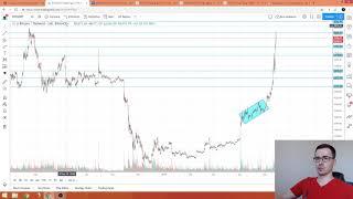 Прогноз цены на Биткоин, Эфир, XRP (14 мая)