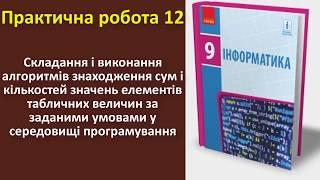 Практична робота 12. Складання і виконання алгоритмів знаходження сум  | 9 клас | Бондаренко