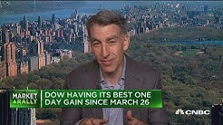 Redfin CEO on 'perfect storm' for housing market