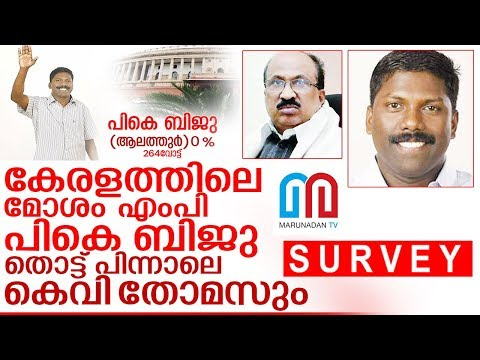 ഏറ്റവും മോശം എംപി-മറുനാടന് സര്വ്വേ ഫലം I Marunadan Online Survey Result: