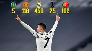 Cristiano Ronaldo - All 750 Career Goals [2002/2020]