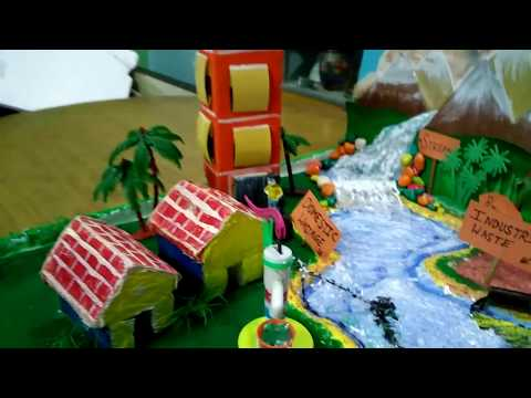 Project on water pollution - YouTube