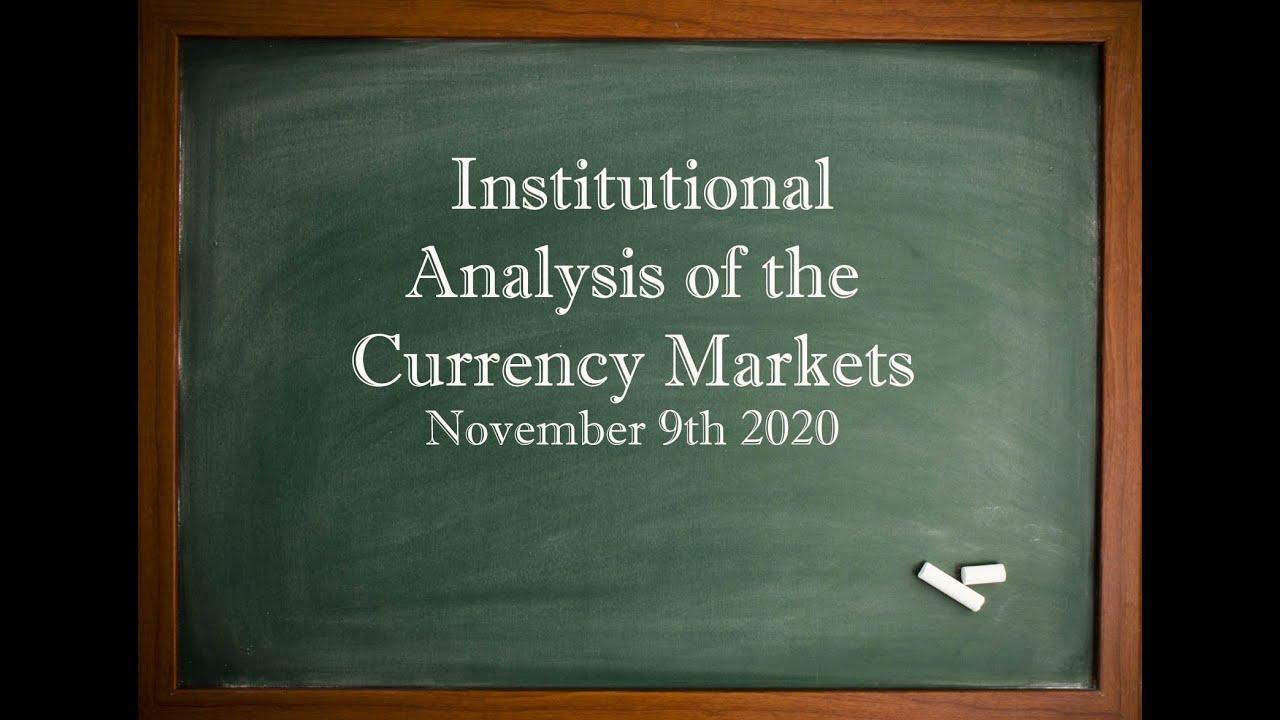 November 9th 2020 - Institutional Market Outlook