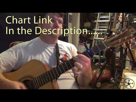 What Part of No (Lorrie Morgan) Guitar Chord Chart - Capo 3rd