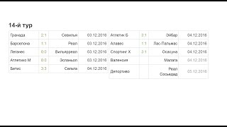 Чемпионат Испании по футболу 14 тур