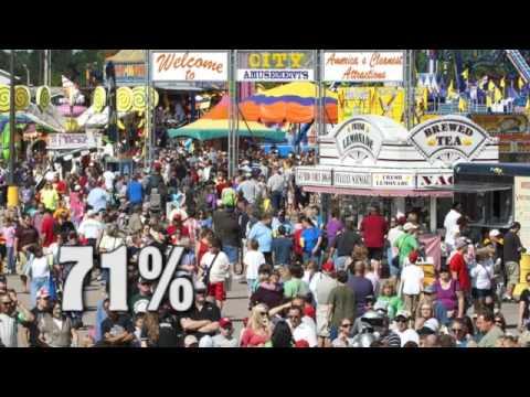 2011 Nebraska State Fair