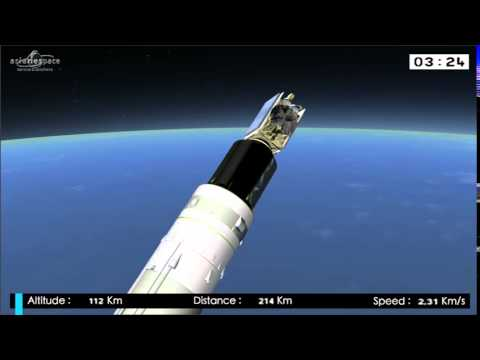 Launch of MEASAT-3b: 61st success in a row for Ariane 5