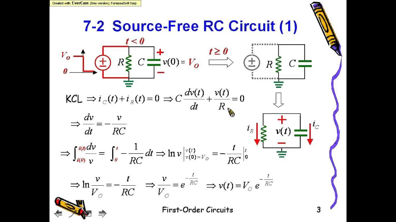 Ch7 無源RC電路Source-free RC Circuits - YouTube