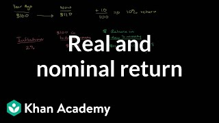 Real and nominal return   Inflation - measuring the cost of living   Macroeconomics   Khan Academy
