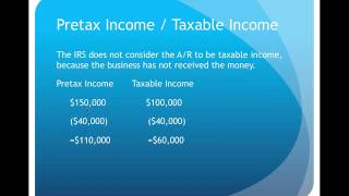 Accounting for Income Taxes Lecture