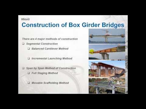 Post-tensioned Box Girder Design to Eurocode 2