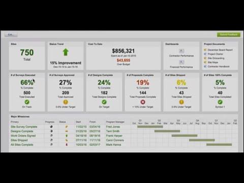 Smartsheet Dashboards Webinar