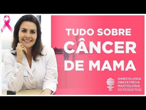 CÂNCER DE MAMA # Sinais e Sintomas, Prevenção, Tratamentos, Fatores de Risco e mais!