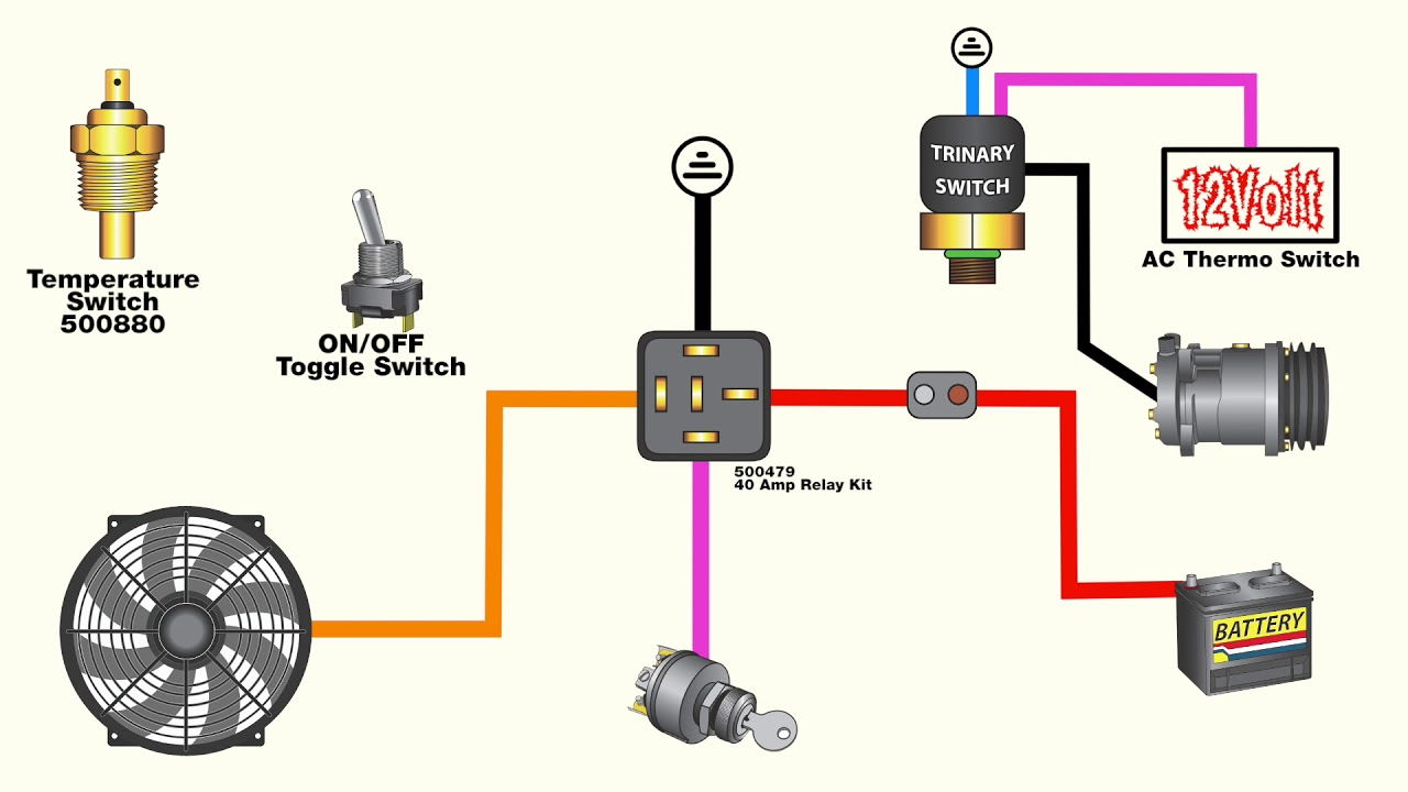 [ZTBE_9966]  How to wire an electric fan with an AC trinary switch. UPDATE - YouTube | Trinary Switch Wiring Diagram |  | YouTube