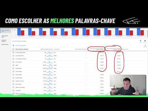 COMO ESCOLHER AS MELHORES PALAVRAS-CHAVE NO GOOGLE