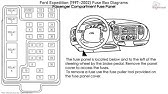 Fuse Box Location And Diagrams Ford Expedition 1999 2002 Youtube