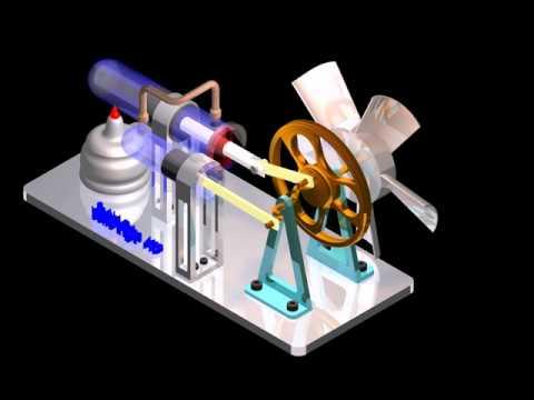 Animazione e funzionamento di un Motore a Due Tempi - ... | Doovi