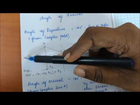 Root Locus - Analysis of Control System by Lieut. Musica S Rajagopal