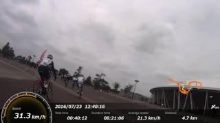バーニングマンレース2016 2時間 ミニベロクラス 最初の部分と最後の部分.