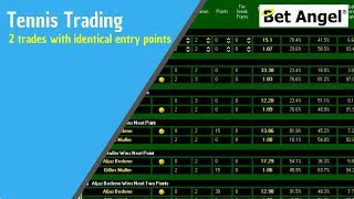 Betfair Tennis Trading - Two Tennis trades with identical entry points