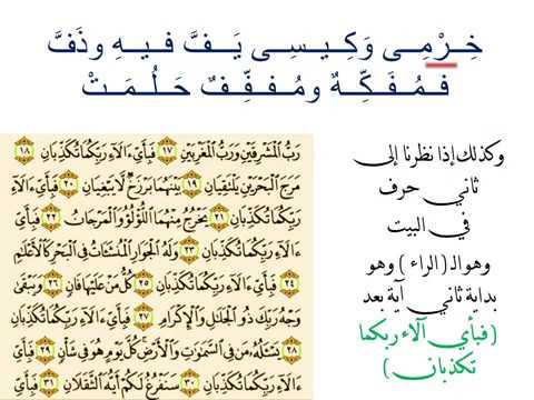 كتاب الأنصاص القرآنية