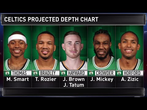 Gordon Hayward joins Celtics, Tatum shines and departing players