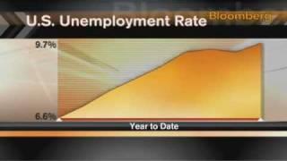 Russell's Eibel Discusses U.S. Economy, Labor Market: Video
