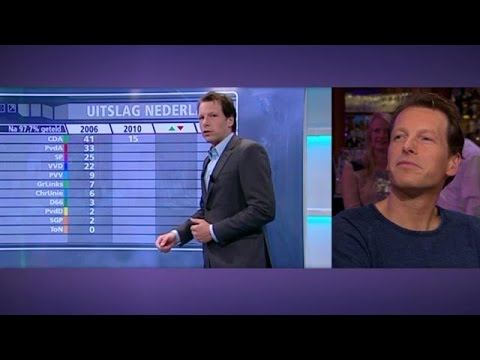 'Herman de Schermman werd groter dan mezelf' - RTL LATE NIGHT